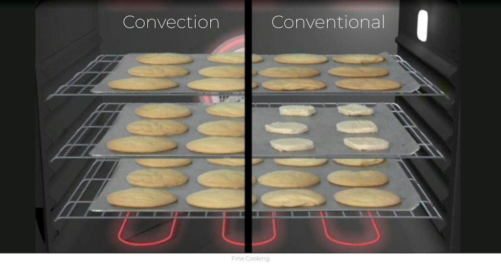 side by side of cream colored sugar cookies baking in oven